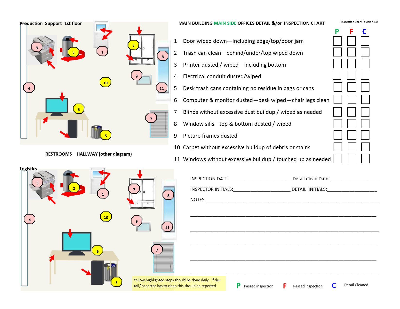 cleaning diagram